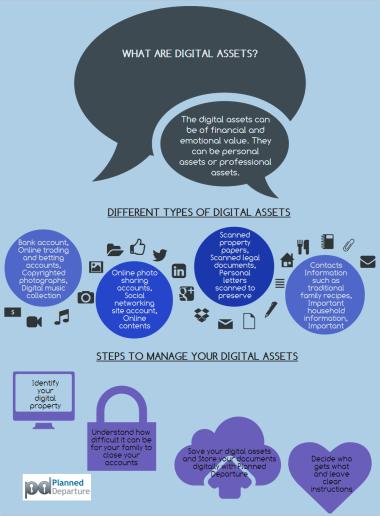 digital assets2