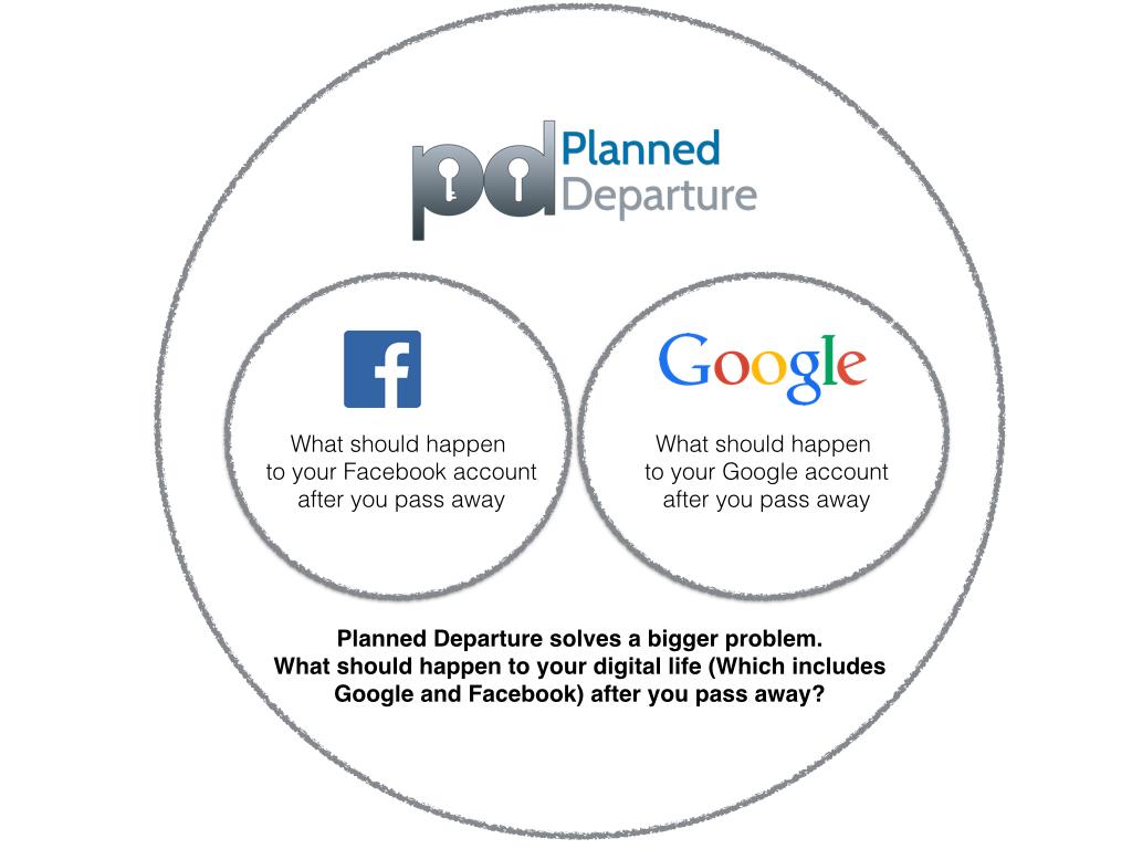 Business plan writing service uk