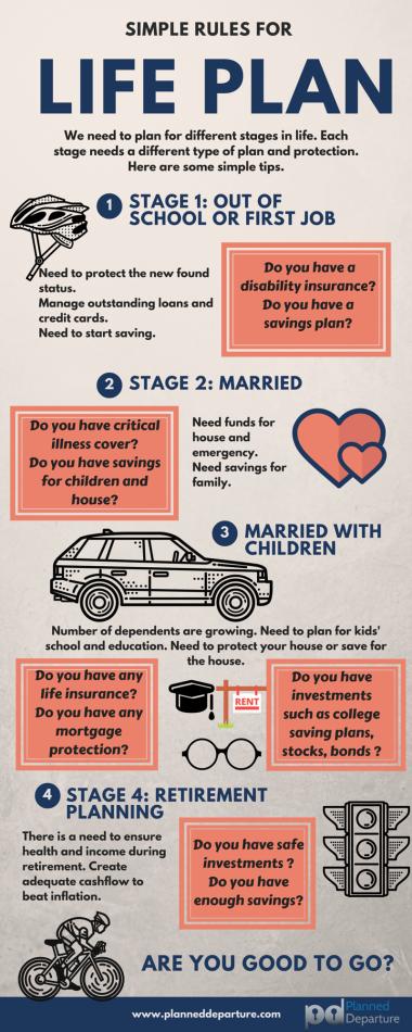 Life Plan (4)